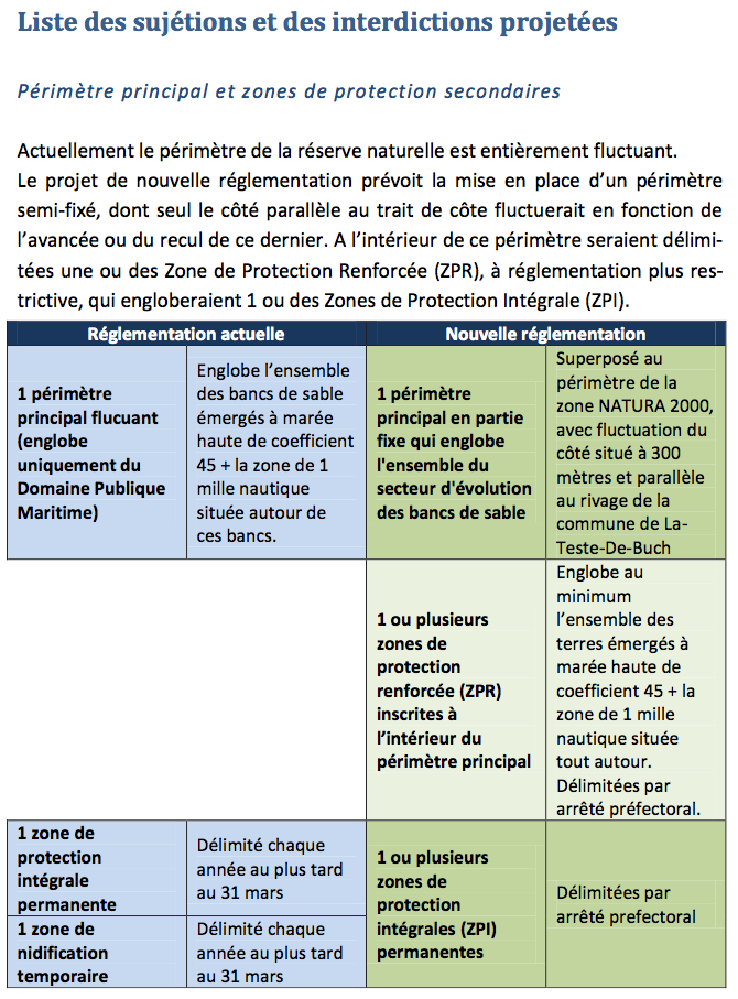Suje tions et interdictions